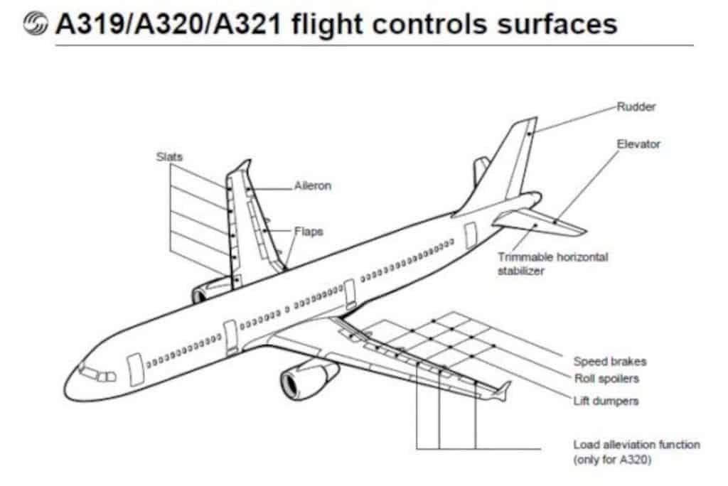 Aircraft Specification